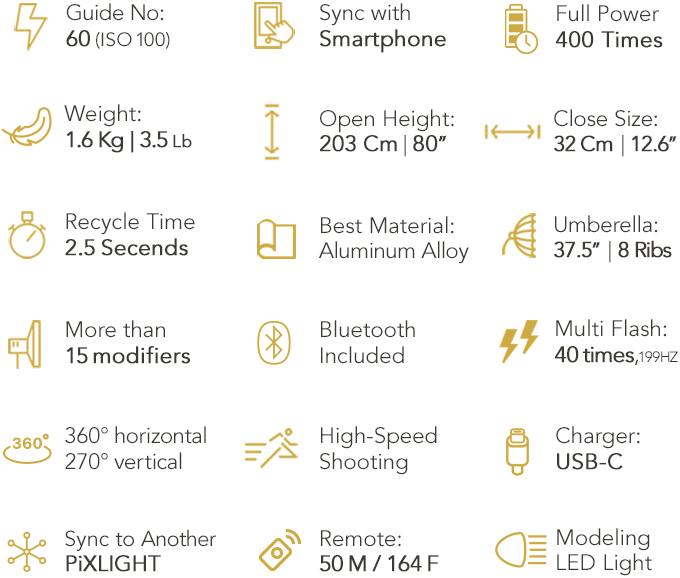 PiXLIGHT features