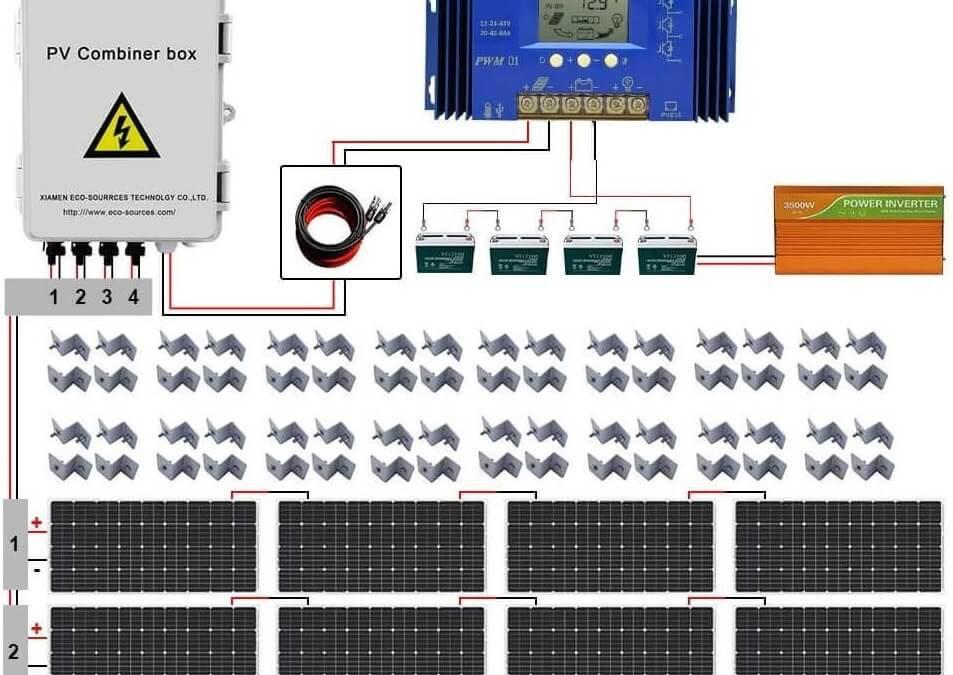 3 Best 2500 Watt Off Grid Solar Panel Kits – Reviews & Comparison