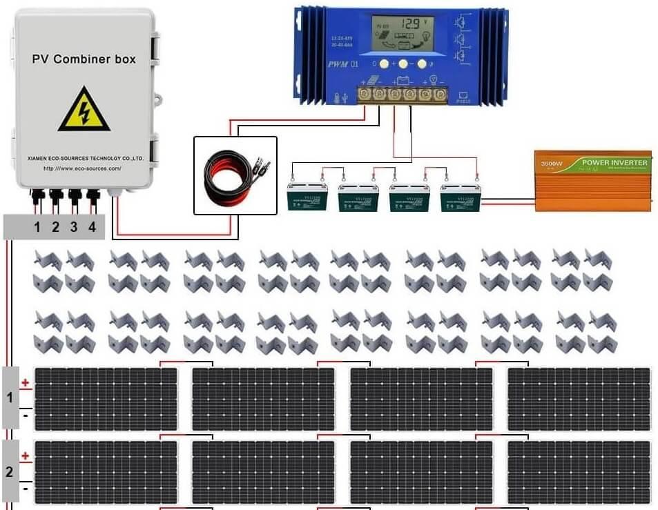 best off grid solar kits